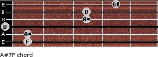A#7/F for guitar on frets 1, 1, 0, 3, 3, 4