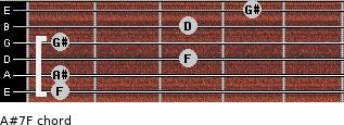 A#7/F for guitar on frets 1, 1, 3, 1, 3, 4