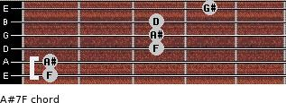 A#7/F for guitar on frets 1, 1, 3, 3, 3, 4