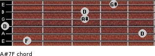 A#7/F for guitar on frets 1, 5, 0, 3, 3, 4