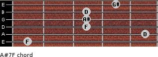 A#7/F for guitar on frets 1, 5, 3, 3, 3, 4