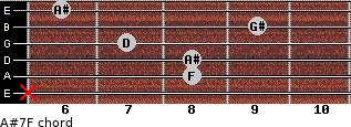 A#7/F for guitar on frets x, 8, 8, 7, 9, 6