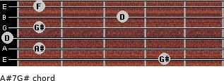 A#7/G# for guitar on frets 4, 1, 0, 1, 3, 1