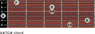 A#7/G# for guitar on frets 4, 5, 0, 3, 3, 1