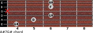 A#7/G# for guitar on frets 4, 5, 6, x, 6, 6
