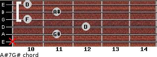 A#7/G# for guitar on frets x, 11, 12, 10, 11, 10