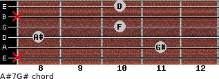 A#7/G# for guitar on frets x, 11, 8, 10, x, 10