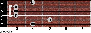 A#7/Ab for guitar on frets 4, 5, 3, 3, 3, 4