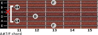 A#7/F for guitar on frets 13, 11, 12, x, 11, 13