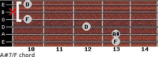 A#7/F for guitar on frets 13, 13, 12, 10, x, 10