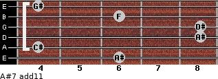 A#-7(add11) for guitar on frets 6, 4, 8, 8, 6, 4