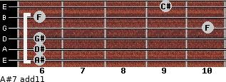 A#-7(add11) for guitar on frets 6, 6, 6, 10, 6, 9