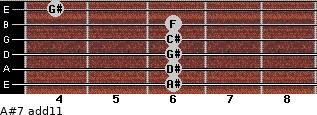 A#-7(add11) for guitar on frets 6, 6, 6, 6, 6, 4