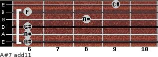A#-7(add11) for guitar on frets 6, 6, 6, 8, 6, 9