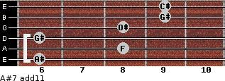 A#-7(add11) for guitar on frets 6, 8, 6, 8, 9, 9