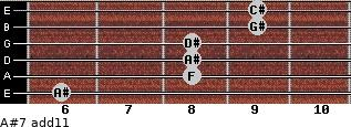 A#-7(add11) for guitar on frets 6, 8, 8, 8, 9, 9