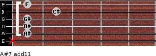A#-7(add11) for guitar on frets x, 1, 1, 1, 2, 1