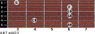 A#-7(add13) for guitar on frets 6, 4, 6, 6, 6, 3