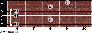A#-7(add13) for guitar on frets 6, 8, 6, 6, 8, 9