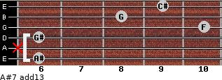 A#-7(add13) for guitar on frets 6, x, 6, 10, 8, 9