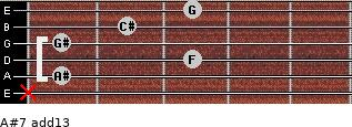 A#-7(add13) for guitar on frets x, 1, 3, 1, 2, 3