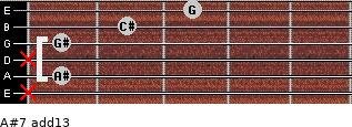 A#-7(add13) for guitar on frets x, 1, x, 1, 2, 3