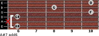 A#7(add6) for guitar on frets 6, x, 6, 10, 8, 10