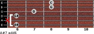 A#7(add6) for guitar on frets 6, x, 6, 7, 8, 8
