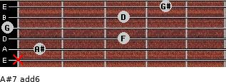 A#7(add6) for guitar on frets x, 1, 3, 0, 3, 4