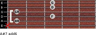 A#7(add6) for guitar on frets x, 1, 3, 1, 3, 3