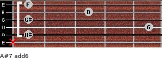 A#7(add6) for guitar on frets x, 1, 5, 1, 3, 1