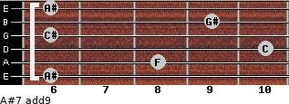 A#-7(add9) for guitar on frets 6, 8, 10, 6, 9, 6