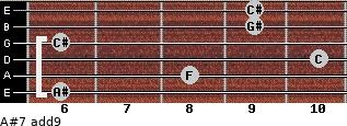 A#-7(add9) for guitar on frets 6, 8, 10, 6, 9, 9
