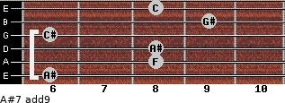 A#-7(add9) for guitar on frets 6, 8, 8, 6, 9, 8