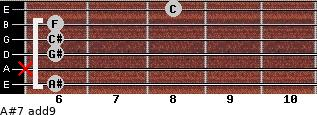 A#-7(add9) for guitar on frets 6, x, 6, 6, 6, 8