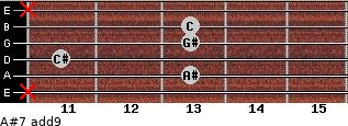 A#-7(add9) for guitar on frets x, 13, 11, 13, 13, x