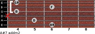 A#7 add(m2) for guitar on frets 6, 5, x, 4, 6, 4