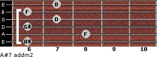A#7 add(m2) for guitar on frets 6, 8, 6, 7, 6, 7