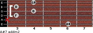 A#7 add(m2) for guitar on frets 6, x, 3, 4, 3, 4