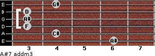 A#7 add(m3) for guitar on frets 6, 4, 3, 3, 3, 4