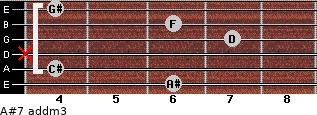 A#7 add(m3) for guitar on frets 6, 4, x, 7, 6, 4