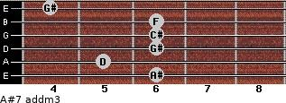 A#7 add(m3) for guitar on frets 6, 5, 6, 6, 6, 4