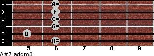 A#7 add(m3) for guitar on frets 6, 5, 6, 6, 6, 6