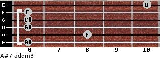 A#7 add(m3) for guitar on frets 6, 8, 6, 6, 6, 10