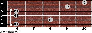 A#7 add(m3) for guitar on frets 6, 8, 6, 6, 9, 10