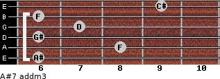 A#7 add(m3) for guitar on frets 6, 8, 6, 7, 6, 9