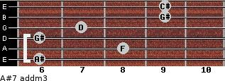 A#7 add(m3) for guitar on frets 6, 8, 6, 7, 9, 9