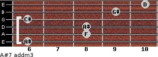 A#7 add(m3) for guitar on frets 6, 8, 8, 6, 9, 10