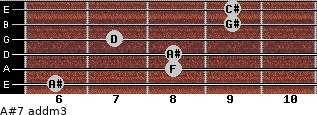 A#7 add(m3) for guitar on frets 6, 8, 8, 7, 9, 9