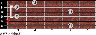 A#7 add(m3) for guitar on frets 6, x, 3, 6, 3, 4